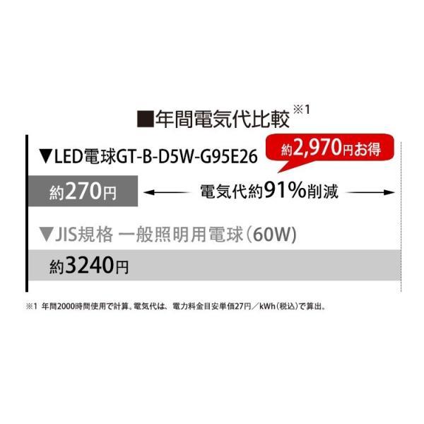 ペンダントライト 1灯 E26 LED電球付き 60W形相当 ボールG95 木枠 シーリングライト フィラメント LEDエジソン LEDクリア電球インテリア照明 洋風 北欧|kyodo-store|09