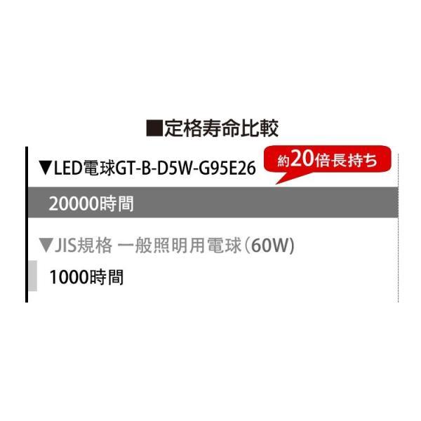 ペンダントライト 1灯 E26 LED電球付き 60W形相当 ボールG95 木枠 シーリングライト フィラメント LEDエジソン LEDクリア電球インテリア照明 洋風 北欧|kyodo-store|10