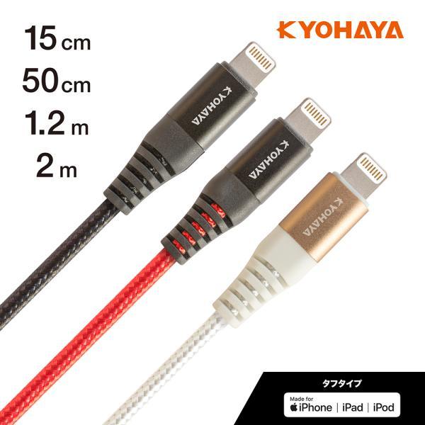 KYOHAYA DIRECT_rtbd120l