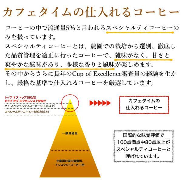 コーヒー豆 コーヒー 珈琲 250g インド アラクバレー Gems of Araku2019 2位入賞ロット|kyoto-coffee|04