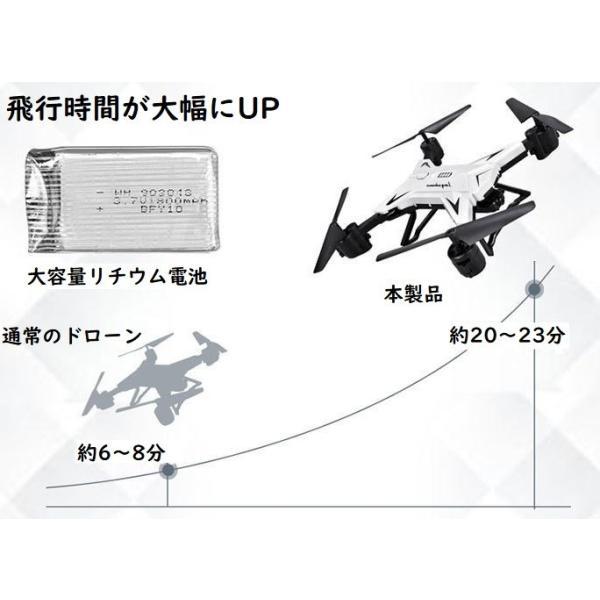 ドローンKY601S 収納袋付き カメラ付き 500万画素 宙返り 気圧センサー搭載 空撮 WIFI 遠隔操作リモコン 誕生日 贈り物 クリスマス kyougenn 06