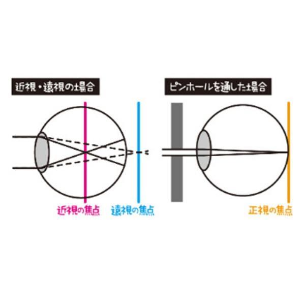 サンスター文具 ハッキリ見えるピンホール定規メガミエ ブルー S4005953|kyouzai-j|03