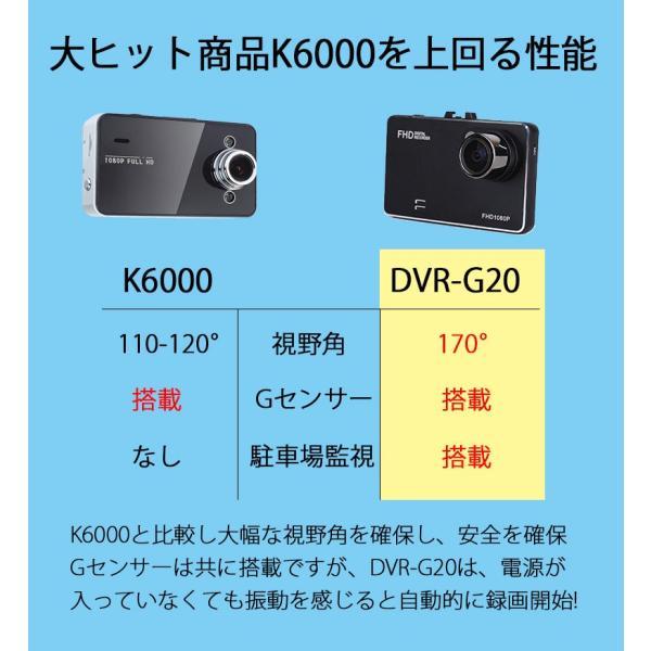 フルHD対応 薄型 ドライブレコーダー Gセンサー搭載 HDMI出力 K6000 より薄くて 高性能 駐車監視 日本 マニュアル付属 1年保証|kyplaza634s|02