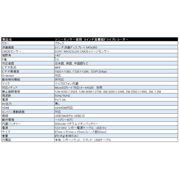 SONY製 センサー ドライブレコーダー ドラレコ あおり運転 WDR F2.0 レンズ Gセンサー HDMI 出力 K6000 よりキレイ 駐車場監視 日本語 マニュアル付属 前後|kyplaza634s|15