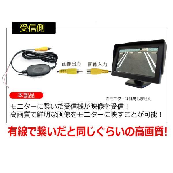 ワイヤレストランスミッター ワイヤレスキット バックカメラとモニターをワイヤレスで繋ぐ 安心の 日本語マニュアル 付き FF-5549|kyplaza634s|03
