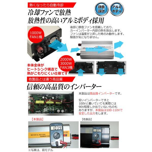 インバータ 12V 24V 選択 定格 1000W 最大 1600W コンパクト サイズ 電源インバーター USB電源 DC12V DC24V / AC100V 自動車 船 電源 一年保証|kyplaza634s|07