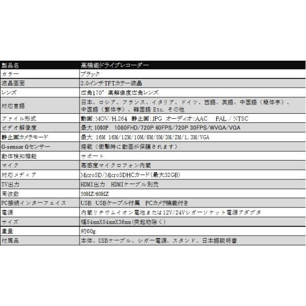ドライブレコーダー ドラレコ あおり運転 世界最小 クラス 小型 高画質 WDR Gセンサー搭載 HDMI出力 駐車監視 動体感知 自動録画対応 日本 マニュアル|kyplaza634s|14