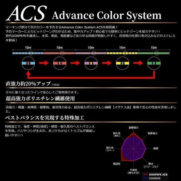 ゴーセン PE ドンペペ ACS 2.5号 35LB 200m 5色分け 日本製 国産PEライン
