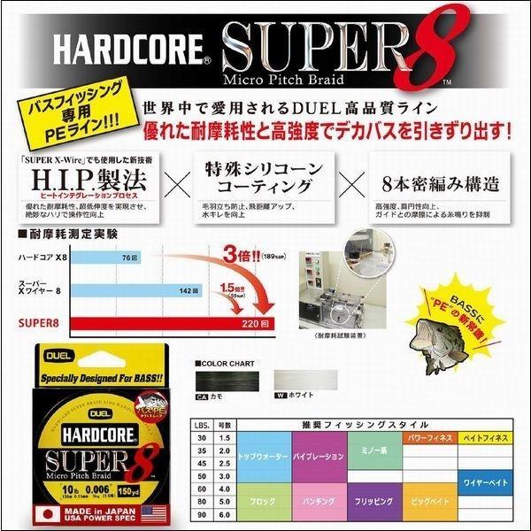 DUEL  ハードコア スーパー8(エイトブレイド) 2号 35lb 135m ホワイト デュエル ヨーヅリ 日本製 国産8本組PEライン H3855-W