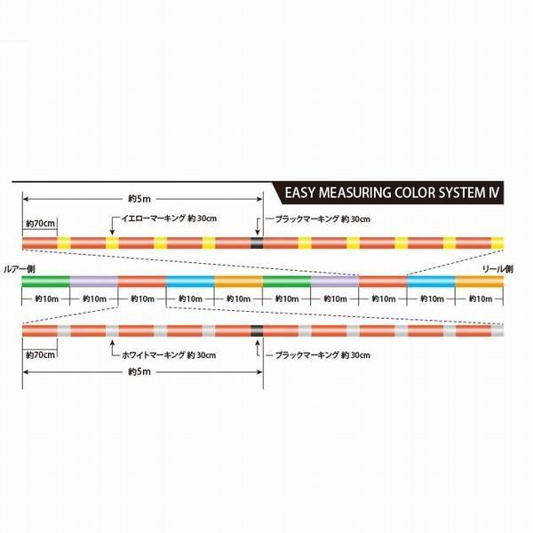 サンライン PEジガーULT 8本組 ソルティメイト 2号 35LB 100m連結 (1200m連結まで対応)  国産8本組PEライン|kzshopping|03