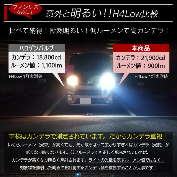 LED フォグランプ 交換用 h7 h8 h11 h16 hb3 psx26 100w ハイパワーLEDチップ搭載 2個セット SHARP製|l-c|03
