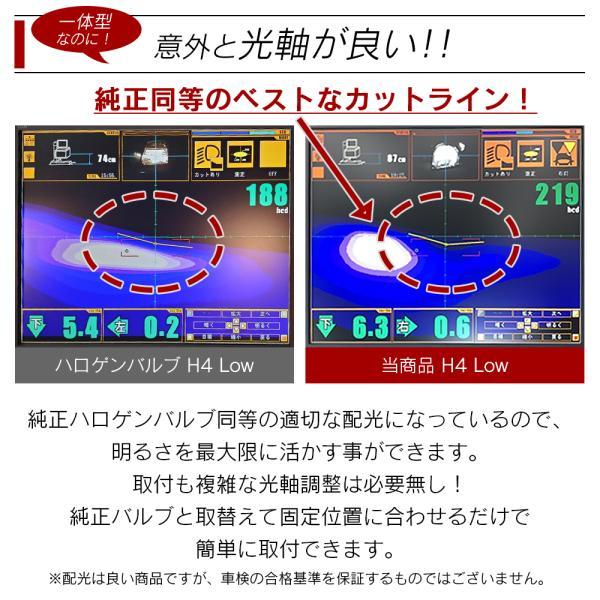LED フォグランプ 交換用 h7 h8 h11 h16 hb3 psx26 100w ハイパワーLEDチップ搭載 2個セット SHARP製|l-c|04