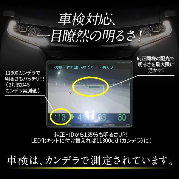 D4S D4R LED化 D2S D2R 純正交換 HID キット 信玄 A B C D E F G 選択 加工不要 安心の1年保証 l-c 12