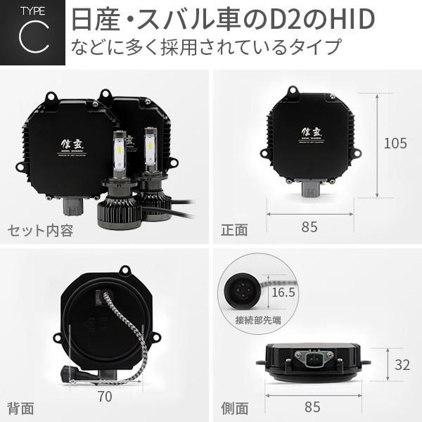 D4S D4R LED化 D2S D2R 純正交換 HID キット 信玄 A B C D E F G 選択 加工不要 安心の1年保証 l-c 06