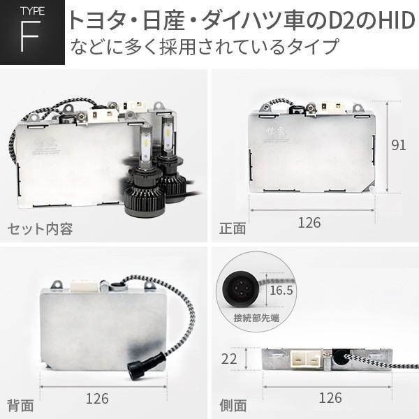 D4S D4R LED化 D2S D2R 純正交換 HID キット 信玄 A B C D E F G 選択 加工不要 安心の1年保証 l-c 09