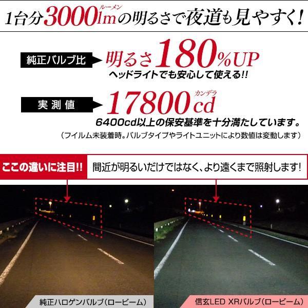 LED H4 バイク 1灯式用 3000LM LEDヘッドライト 信玄 XR 車検対応 2年保証 配光調整ナシで簡単取付 3000K 6500K 8000K 10000K 12V 24V|l-c|04