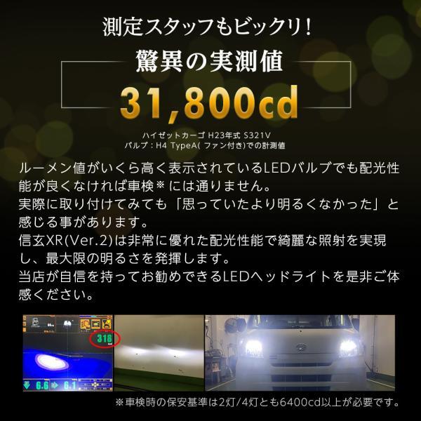 クレスタ GX9 LX9 JZX9 GX10# LX10# JZX10# LEDヘッドライト H4 Hi/Lo 信玄 XR 車検対応 2年保証|l-c|08