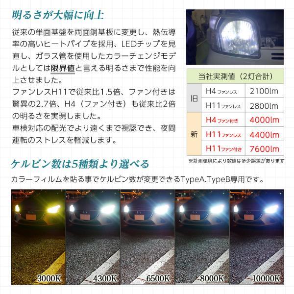 LED H4 H7 H8 H11 HB3 HB4 PSX24 PSX26 HIR2 6000LM LEDヘッドライト 信玄 XR 車検対応 2年保証 配光調整ナシで簡単 3000K 6500K 8000K 10000K フォグ 12V 24V|l-c|06
