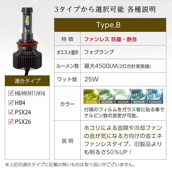 LED H4 H7 H8 H11 HB3 HB4 PSX24 PSX26 HIR2 6000LM LEDヘッドライト 信玄 XR 車検対応 2年保証 配光調整ナシで簡単 3000K 6500K 8000K 10000K フォグ 12V 24V|l-c|08