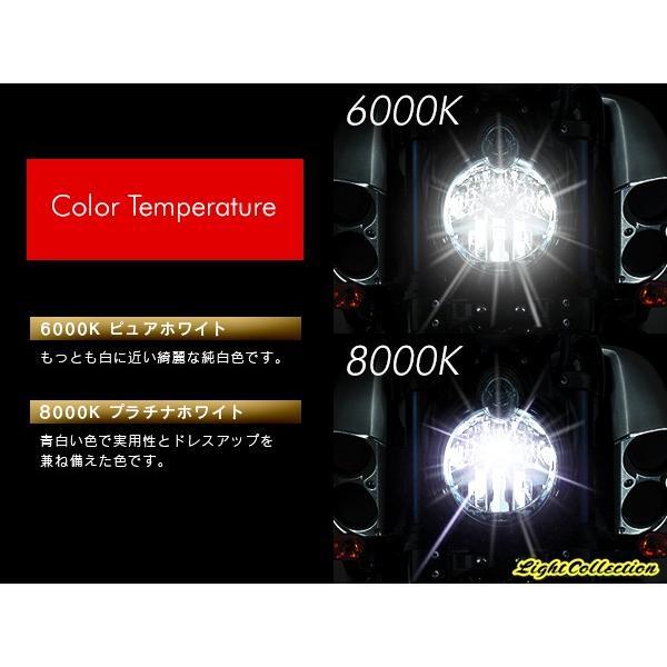 バイク H4 信玄 HID 55W Hi/Loスライド切替式 バイク1灯用 超薄型バラスト 安定稼働の大人気HIDキット 送料無料|l-c|03