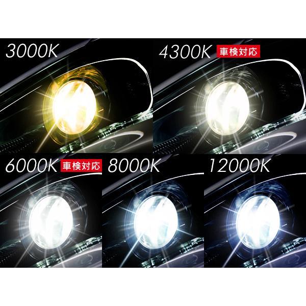 HID 信玄 HB4 HB3 H16 H11 H9 H8 H7 H3C H3 H1選択可 55W HIDキット ヘッドライト フォグランプに|l-c|03