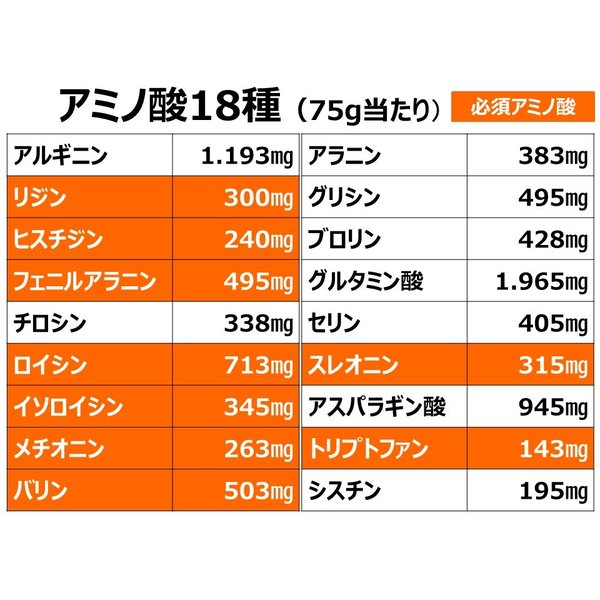 ピリナッツ 無添加ロースト製法 無添加食品 スーパーナッツ 15袋セット ゆうパック 送料無料|la-neige-shop|05