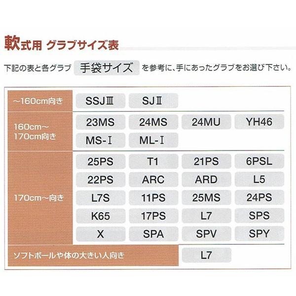 久保田スラッガー 軟式野球用グラブ KSN-ML-1 外野手用|lafitte|04