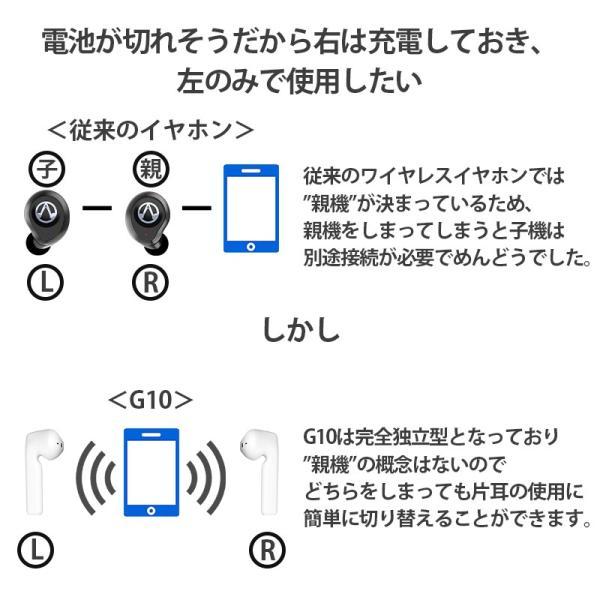 ワイヤレス イヤホン Bluetooth イヤホン bluetooth イヤホン ブルートゥース イヤホン iphone8 イヤホン iphone Android 対応|lazo-office|04