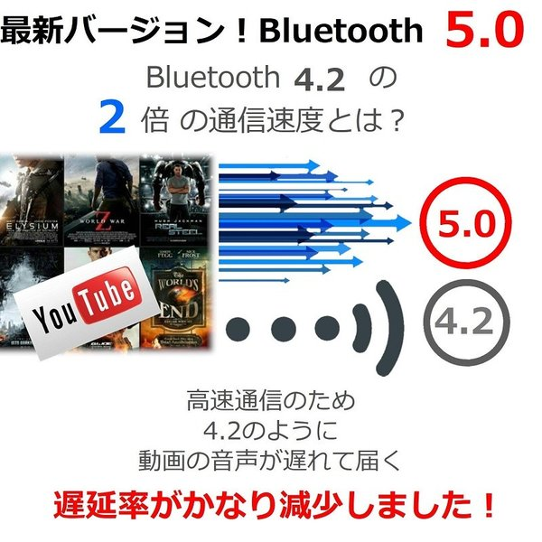 Bluetooth5.0 ワイヤレス イヤホン Bluetooth イヤホン bluetooth イヤホン ブルートゥース イヤホン iphone イヤホン iphone Android 対応|lazo-office|04