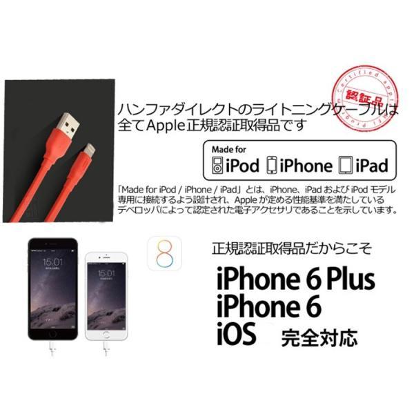 超薄 スマホカバー iPhoneケース シリコンクリア シリコン クリア ケース アイホン6 6 6s plusアップル Made for iPod/iPhone/iPad 認定ケーブル 1.5M  セット|lcsime-shop|03