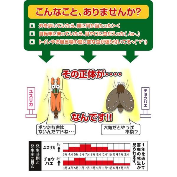 ユスリカ・チョウバエブロック 粒剤 50g お風呂場やトイレに大発生する ユスリカ チョウバエ 駆除 対策 退治に チョウバエ駆除剤 梅雨対策|le-cure|02