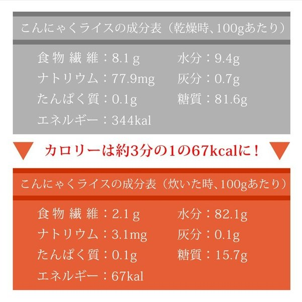 ダイエット食品 こんにゃく米 乾燥 6袋 こんにゃくご飯 置き換え 糖質オフ 糖質カット 低カロリー 乾燥 蒟蒻米 冷凍|leathers|12