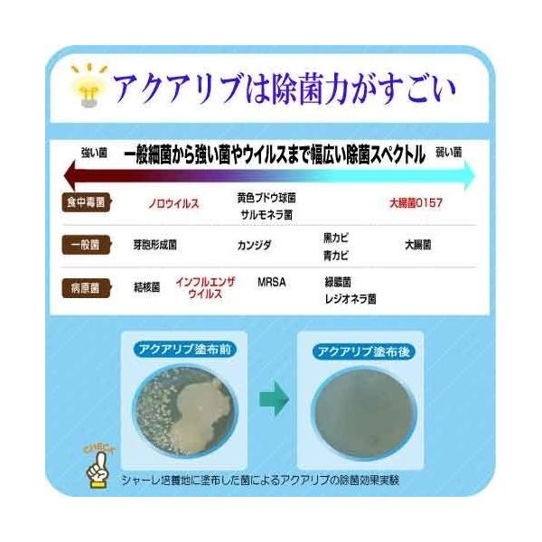 アクアリブ原液4リットル 次亜塩素酸水 除菌 消臭 ペット 赤ちゃん ウイルス|lechien-life|02