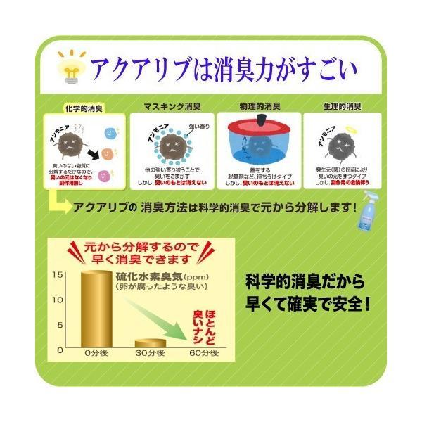 アクアリブ原液4リットル 次亜塩素酸水 除菌 消臭 ペット 赤ちゃん ウイルス|lechien-life|04