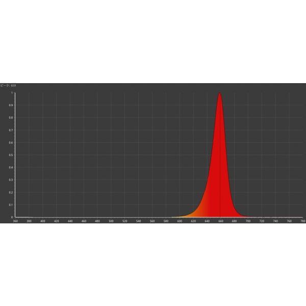 高品質 高効率 10W 赤色 赤 ディープレッド 660nm ルビーレッド 濃赤 深紅 ハイパワーLED素子 植物栽培や水耕栽培・光合成などに! deep red LED 発光ダイオード|ledg|03