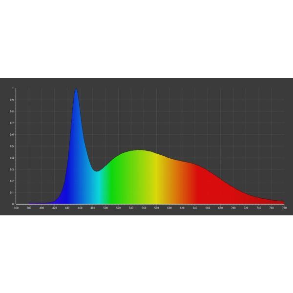 高品質 高効率 超高演色 Ra90+ 白色 昼光色 ホワイト LEDテープ プロ仕様 正面発光 1m単位で切り売り 高輝度 5050SMD 60個使用 100cm 1000mm LED 発光ダイオード|ledg|03
