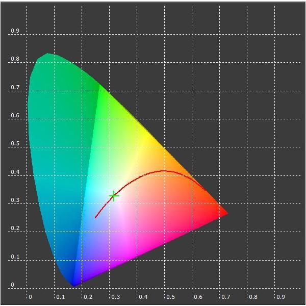 高品質 高効率 超高演色 Ra90+ 白色 昼光色 ホワイト LEDテープ プロ仕様 正面発光 1m単位で切り売り 高輝度 5050SMD 60個使用 100cm 1000mm LED 発光ダイオード|ledg|04