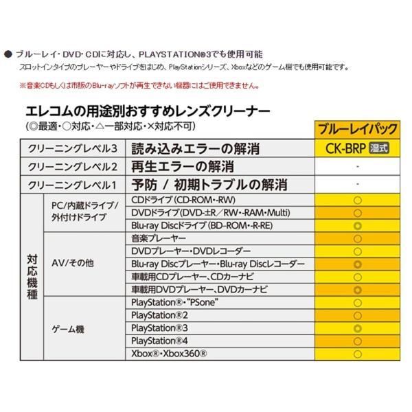 エレコム ブルーレイ CD DVD レンズクリーナー CK-BRP 超強力読込回復 湿式 マルチレンズクリーナー|life-shop-mcm|05