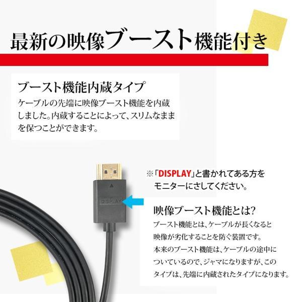 ブースト 機能 付き HDMIケーブル スーパーウルトラスリム 8m 800cm 極細 ケーブル直径約4mm 4K 任天堂switch PS4 XboxOne 送料無料|lightning|03