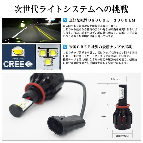 LED ヘッドライト / LED フォグランプ H8 CREE チップ 6000K / 3000LM|lightning|03