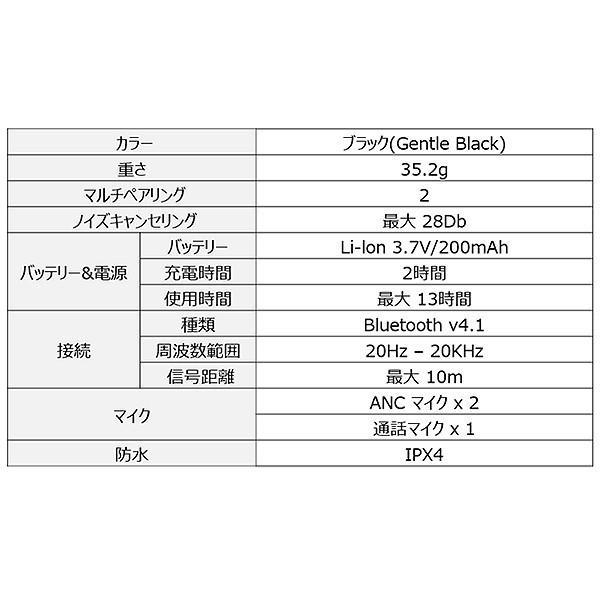 sgnl ノイズキャンセリングイヤホン HB-N50 ブラック|line-mobile|15