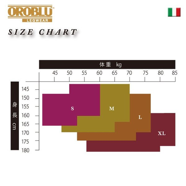 【OROBLU】(オロブル)  TULLE インポートタイツ インポートストッキング 極薄ストッキング パンストオールスルー ストッキングオールスルー チュール|lingerie-felice|10
