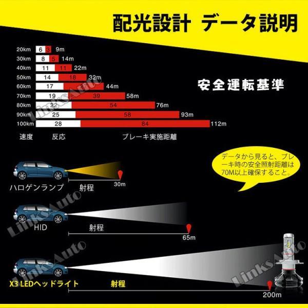 NISSAN フェアレディZ H1.7〜H10.10 Z32 フォグ LEDヘッドライト H3 LinksAuto 2nd最新PLUS JA-X3 高輝度6000Lm 車検適合 2年保証 2灯|linksauto|03