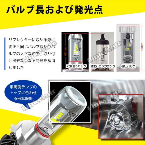 NISSAN フェアレディZ H1.7〜H10.10 Z32 フォグ LEDヘッドライト H3 LinksAuto 2nd最新PLUS JA-X3 高輝度6000Lm 車検適合 2年保証 2灯|linksauto|07