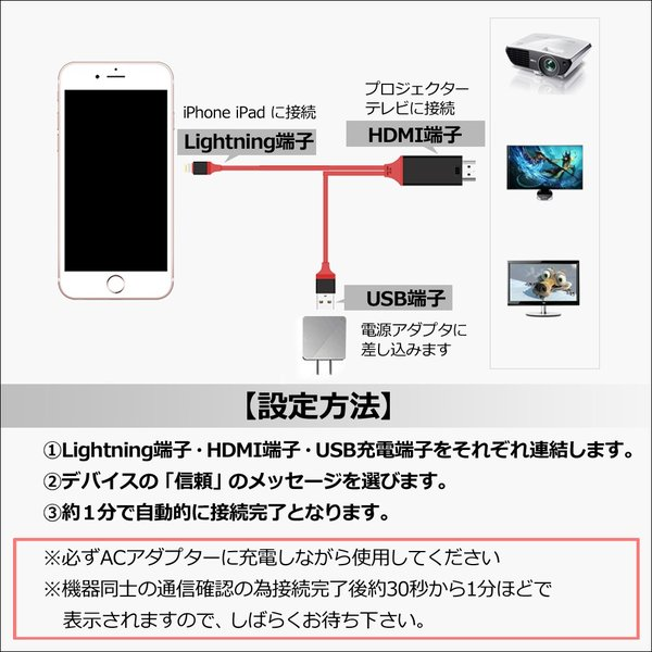 HDMI変換アダプタ Lightning HDMI iPhone iPad 対応 ライトニングケーブル スマホ 高解像度 ゲーム カーナビ 画像 動画 TV|linofle|06