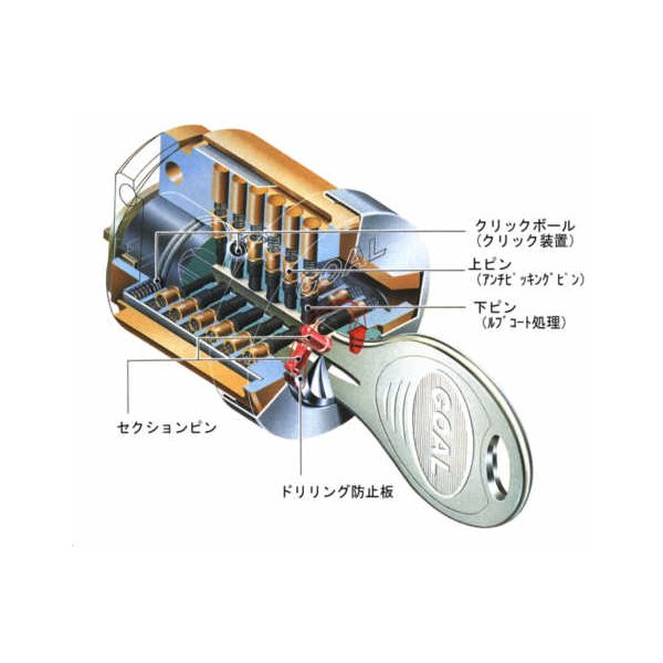 GOAL V18シリンダー ディンプル MX用