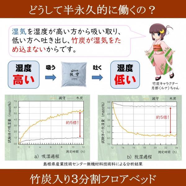 スノコベッド ふとん用 すのこベッド シングル 森の寝床 竹炭入り3分割フロアベッド 日本製 湿気対策 炭 除湿 脱臭 健康 片付け簡単 送料無料|lizumointl|06