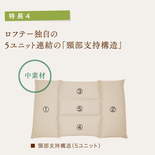 ロフテー リラクシングピロー ひのき & ピローケース(枕カバー)セット|lofty|05