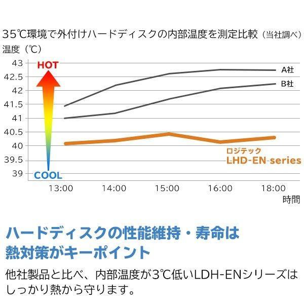 外付けHDD 2TB テレビ用ハードディスク対応 PC用 USB2.0 テレビ録画 日本製 LHD-ENA020U2W|logitec|05
