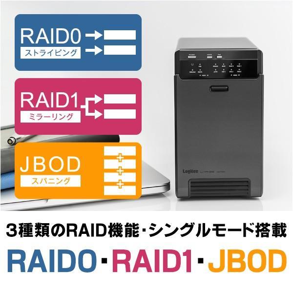 外付けHDD 2BAYケース + WD Red 4TB × 2台 大容量ストレージ LHR-2BRH80EU3WR logitec 03